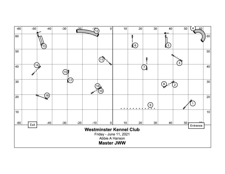 WKC Agility Jump Weave 2021 Map